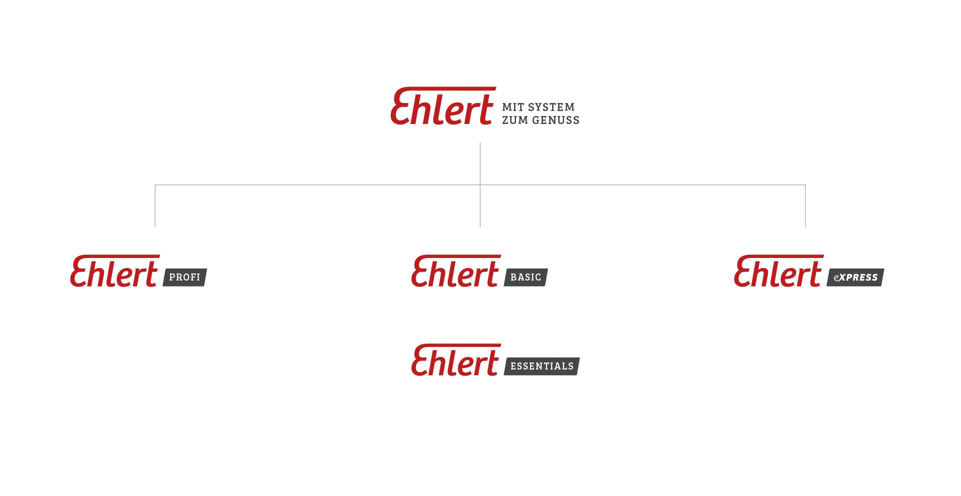 Übersicht Logos