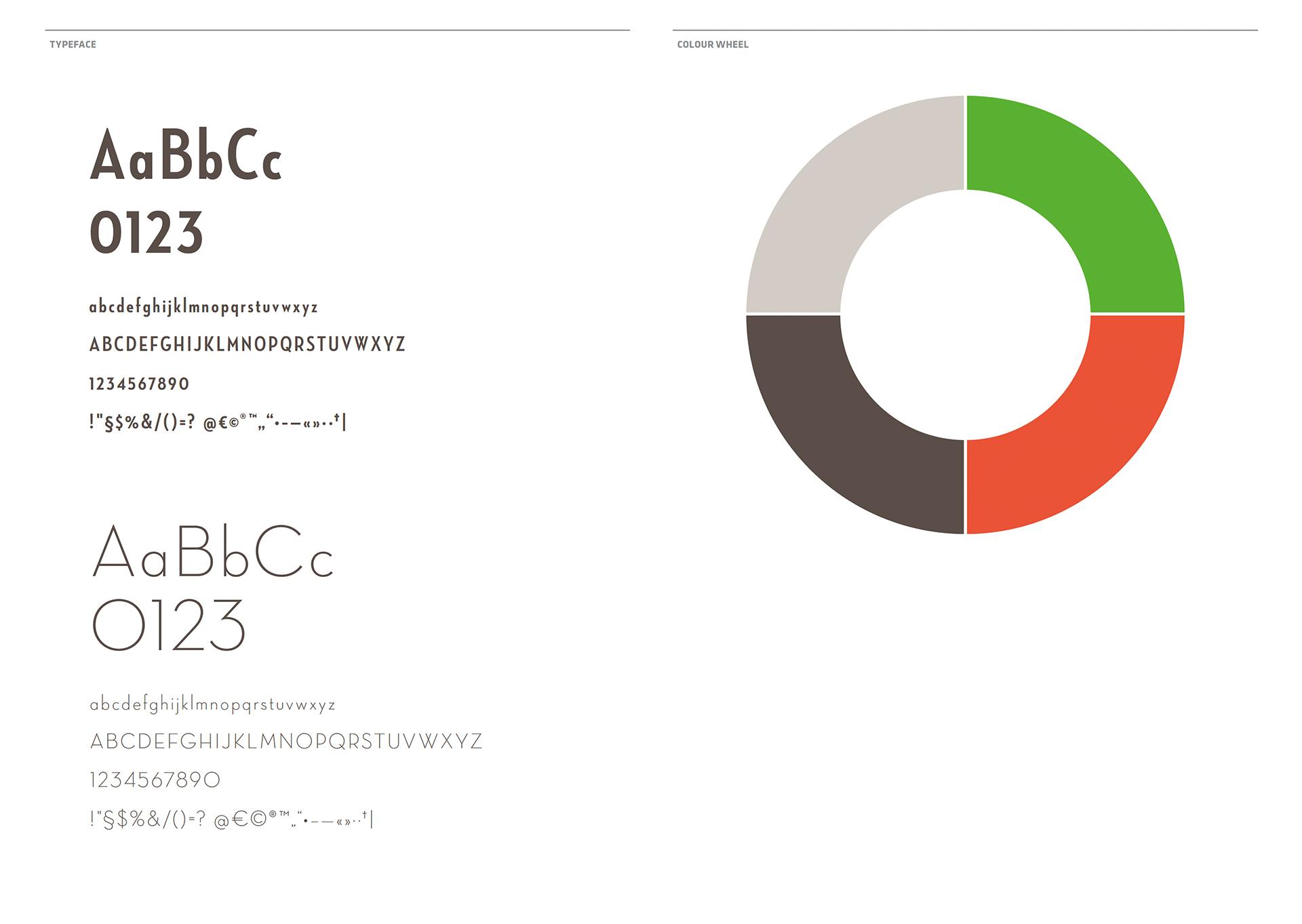 CI Components