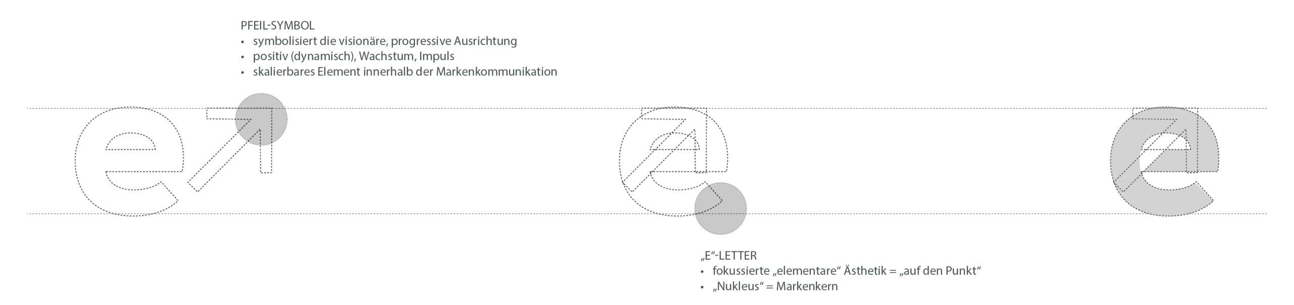 Logoentwicklung01 Zeichenfläche 1
